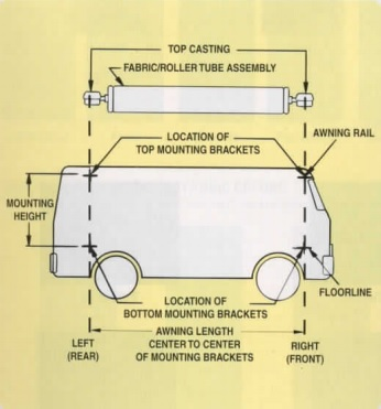 How To Choose The Right Size Awning For RVs, Travel Trailers, 5th Wheels, and Motorhomes Diagram