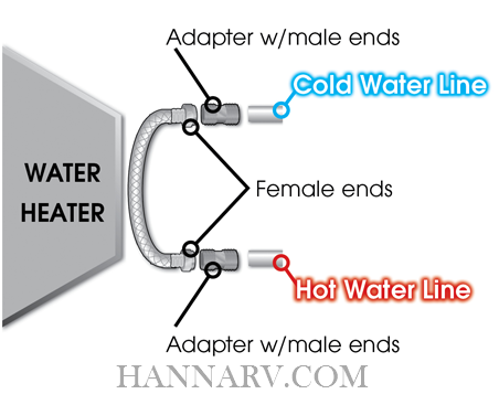 Water heater bypass diagram diy enthusiasts wiring diagrams camco 35713 seasonal water heater bypass kit with 8 inch hose rh hannarv com camco water heater bypass kit rv hot water heater bypass valve diagram ccuart Image collections