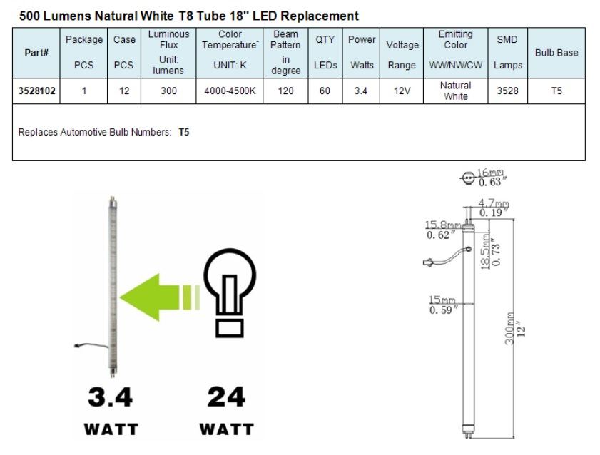 Going Effect New Standards And Regulations Take Aim Lighting likewise Page 2 as well 03 T8 Power in addition 8 L  Fluorescent T8 High Bay likewise Default. on t5 lumens chart