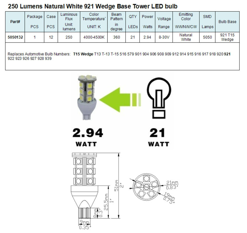 Green LongLife 5050132 921 Wedge Base Tower RV LED Light